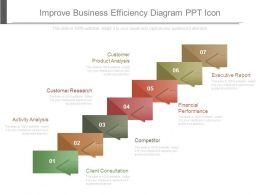 Improve Business Efficiency Diagram Ppt Icon