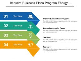 Improve Business Plans Program Energy Sustainability Trends Drivers Management