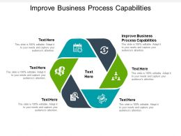 Improve Business Process Capabilities Ppt Powerpoint Presentation Gallery Layouts Cpb