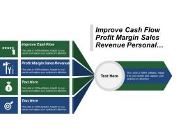 Improve Cash Flow Profit Margin Sales Revenue Personal Development
