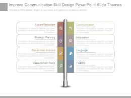 Improve Communication Skill Design Powerpoint Slide Themes