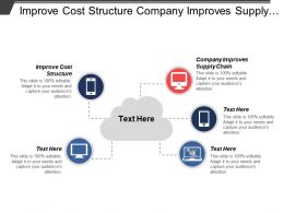 Improve Cost Structure Company Improves Supply Chain Enterprise Application