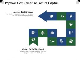 Improve Cost Structure Return Capital Employed Stock Assets