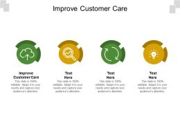 Improve Customer Care Ppt Powerpoint Presentation Portfolio Picture Cpb