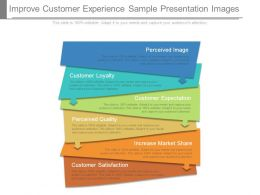 Improve Customer Experience Sample Presentation Images
