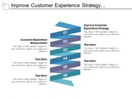 Improve Customer Experience Strategy Customer Experience Measurement Framework Cpb