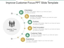 Improve Customer Focus Ppt Slide Template