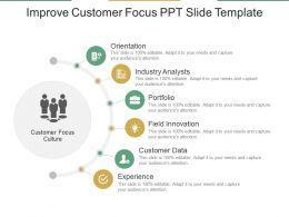 improve_customer_focus_ppt_slide_template_Slide01