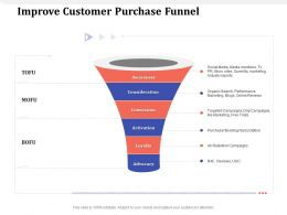 Improve Customer Purchase Funnel Free Drip Ppt Powerpoint Presentation Gallery Themes
