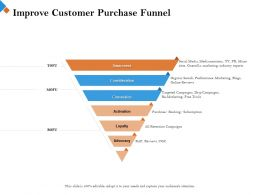 Improve Customer Purchase Funnel Online Blog Ppt Powerpoint Presentation Layouts