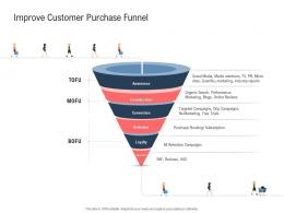 Improve Customer Purchase Funnel Ppt Powerpoint Presentation Icon Guidelines