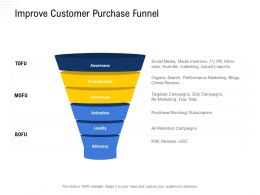 Improve Customer Purchase Funnel Re Marketing Ppt Powerpoint Presentation File Grid