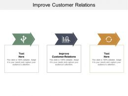 Improve Customer Relations Ppt Powerpoint Presentation Professional Example Cpb