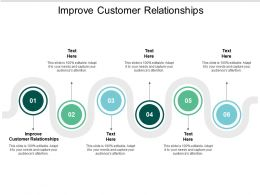 Improve Customer Relationships Ppt Powerpoint Presentation Styles Example Cpb
