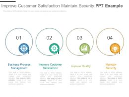 Improve Customer Satisfaction Maintain Security Ppt Example