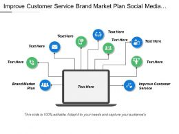 Improve Customer Service Brand Market Plan Social Media