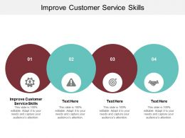Improve Customer Service Skills Ppt Powerpoint Presentation Inspiration Graphics Cpb