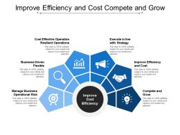 Improve Efficiency And Cost Compete And Grow