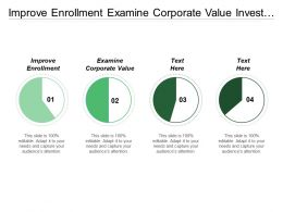 Improve Enrollment Examine Corporate Value Invest Student Support Cpb