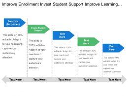 improve_enrollment_invest_student_support_improve_learning_infrastructure_Slide01