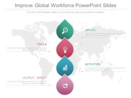 Improve Global Workforce Powerpoint Slides