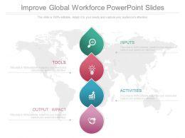 Improve Global Workforce Powerpoint Slides