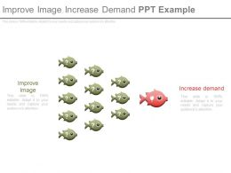 improve_image_increase_demand_ppt_example_Slide01