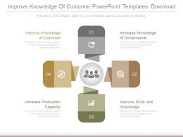 Improve Knowledge Of Customer Powerpoint Templates Download