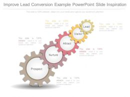 Improve Lead Conversion Example Powerpoint Slide Inspiration