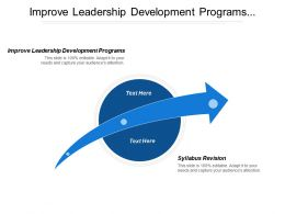 Improve Leadership Development Programs Syllabus Revision Procuring Textbooks