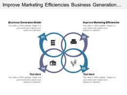 Improve Marketing Efficiencies Business Generation Model Digital Product Management Cpb