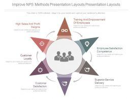 Improve Nps Methods Presentation Layouts Presentation Layouts