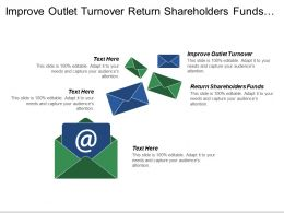 Improve Outlet Turnover Return Shareholders Funds Credit Period Liquidity