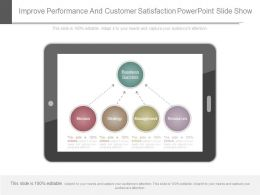 Improve Performance And Customer Satisfaction Powerpoint Slide Show