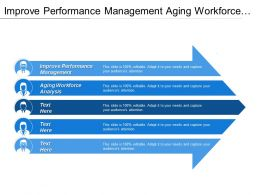 Improve Performance Management Aging Workforce Analysis Succession Planning