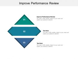Improve Performance Review Ppt Powerpoint Presentation Inspiration Slide Cpb