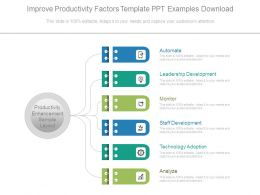 Improve Productivity Factors Template Ppt Examples Download