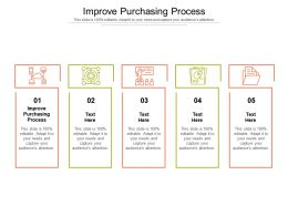 Improve Purchasing Process Ppt Powerpoint Presentation Icon Layouts Cpb