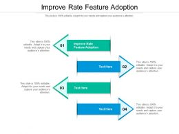 Improve Rate Feature Adoption Ppt Powerpoint Presentation Deck Cpb