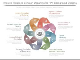 Improve Relations Between Departments Ppt Background Designs