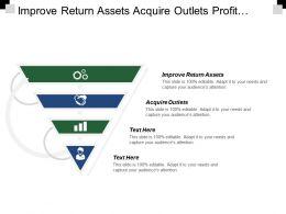 Improve Return Assets Acquire Outlets Profit Margin Contribution