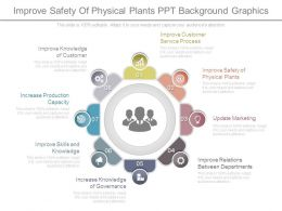 Improve Safety Of Physical Plants Ppt Background Graphics