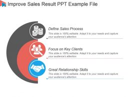 Improve Sales Result Ppt Example File