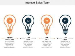 Improve Sales Team Ppt Powerpoint Presentation Slides Graphics Cpb