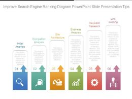 Improve Search Engine Ranking Diagram Powerpoint Slide Presentation Tips