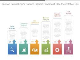 Improve Search Engine Ranking Diagram Powerpoint Slide Presentation Tips