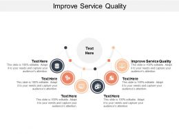 Improve Service Quality Ppt Powerpoint Presentation Gallery Themes Cpb