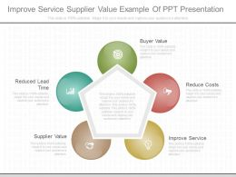 Improve Service Supplier Value Example Of Ppt Presentation
