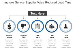 Improve Service Supplier Value Reduced Lead Time