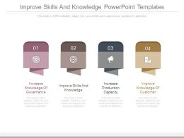Improve Skills And Knowledge Powerpoint Templates